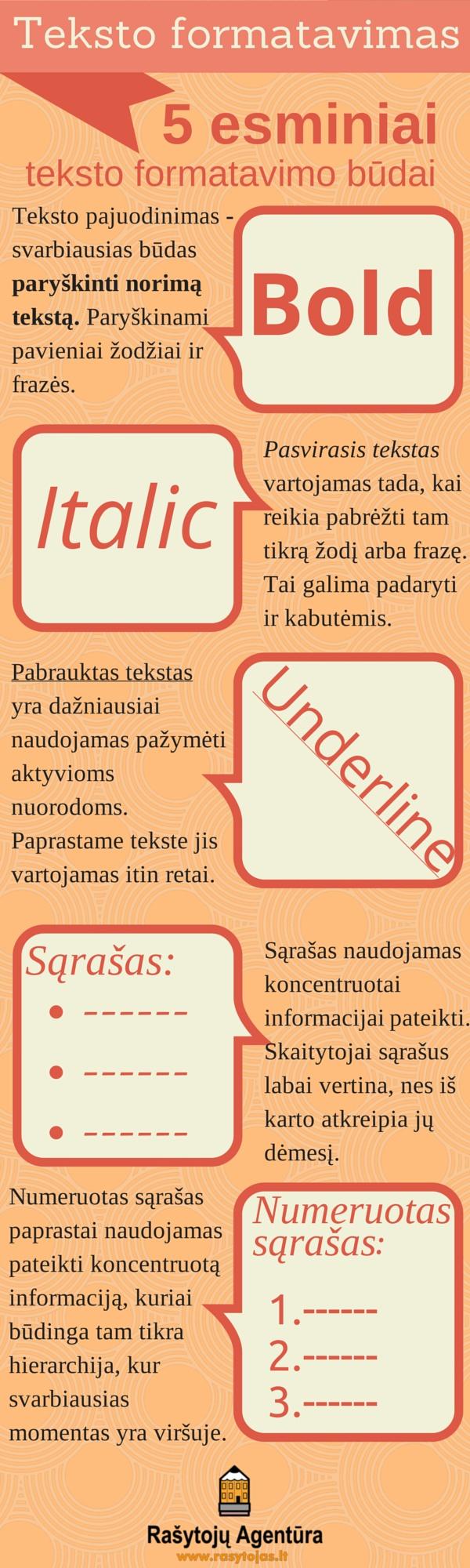infografikas: kaip formatuoti tekstą