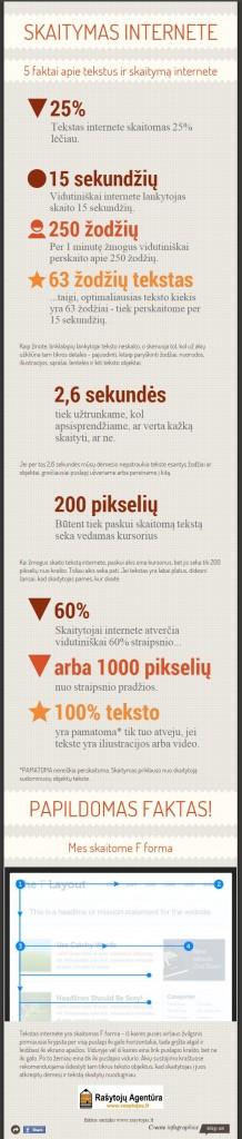 infografikas: kaip skaitomas tekstas internete